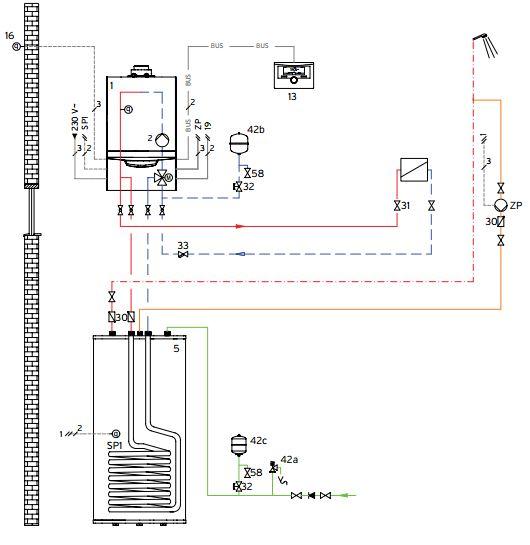 Что такое двухконтурный котел отопления газовый